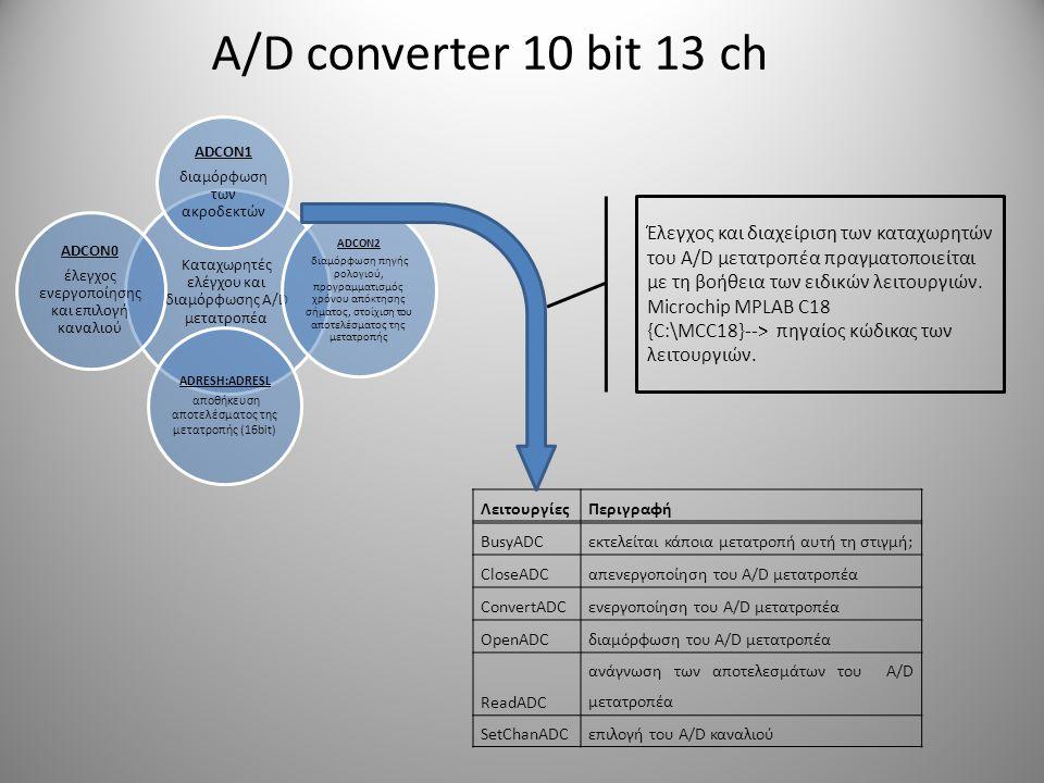 A/D converter 10 bit 13 ch Καταχωρητές ελέγχου και διαμόρφωσης A/D μετατροπέα. ADCON1. διαμόρφωση των ακροδεκτών.