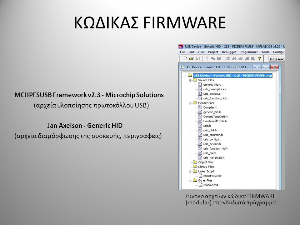 Σύνολο αρχείων κώδικα FIRMWARE (modular) σπονδυλωτό πρόγραμμα