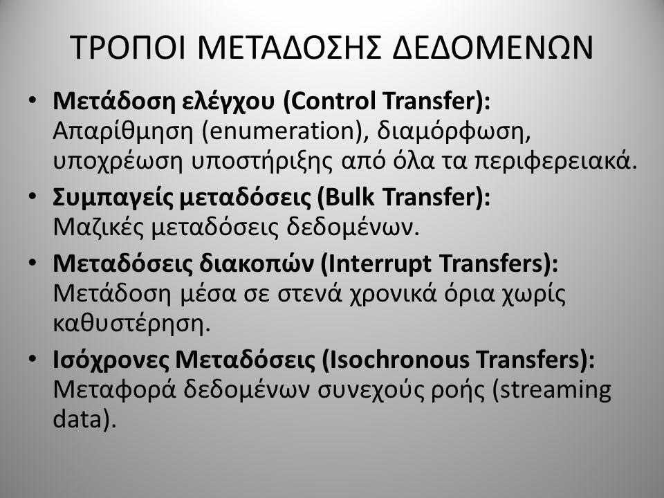 ΤΡΟΠΟΙ ΜΕΤΑΔΟΣΗΣ ΔΕΔΟΜΕΝΩΝ