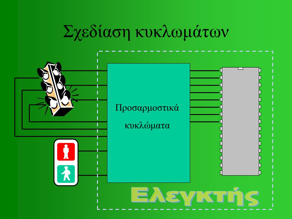 Σχεδίαση κυκλωμάτων Προσαρμοστικά κυκλώματα Ελεγκτής