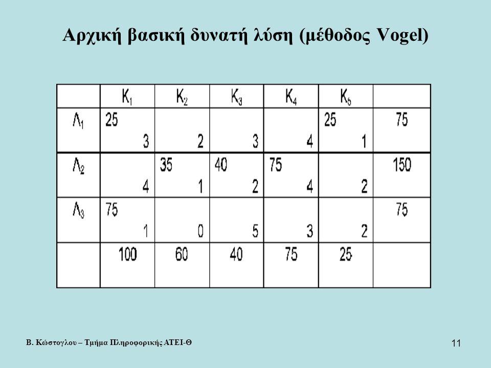 Αρχική βασική δυνατή λύση (μέθοδος Vogel)