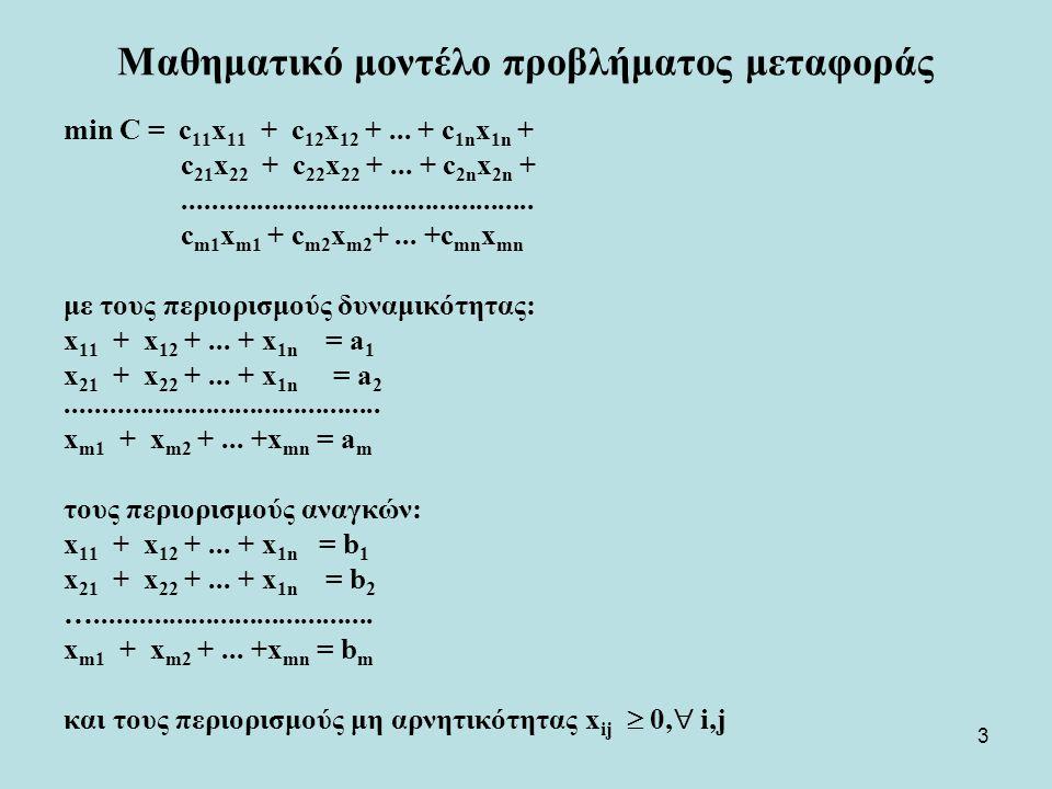 Μαθηματικό μοντέλο προβλήματος μεταφοράς