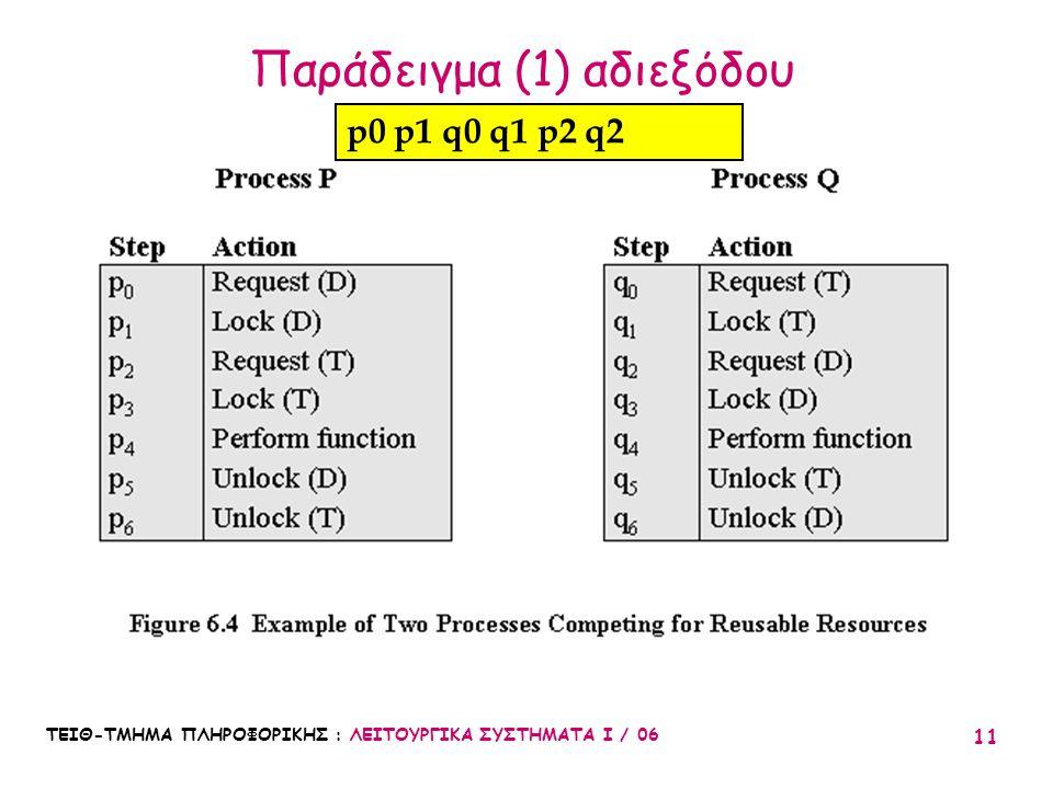 Παράδειγμα (1) αδιεξόδου
