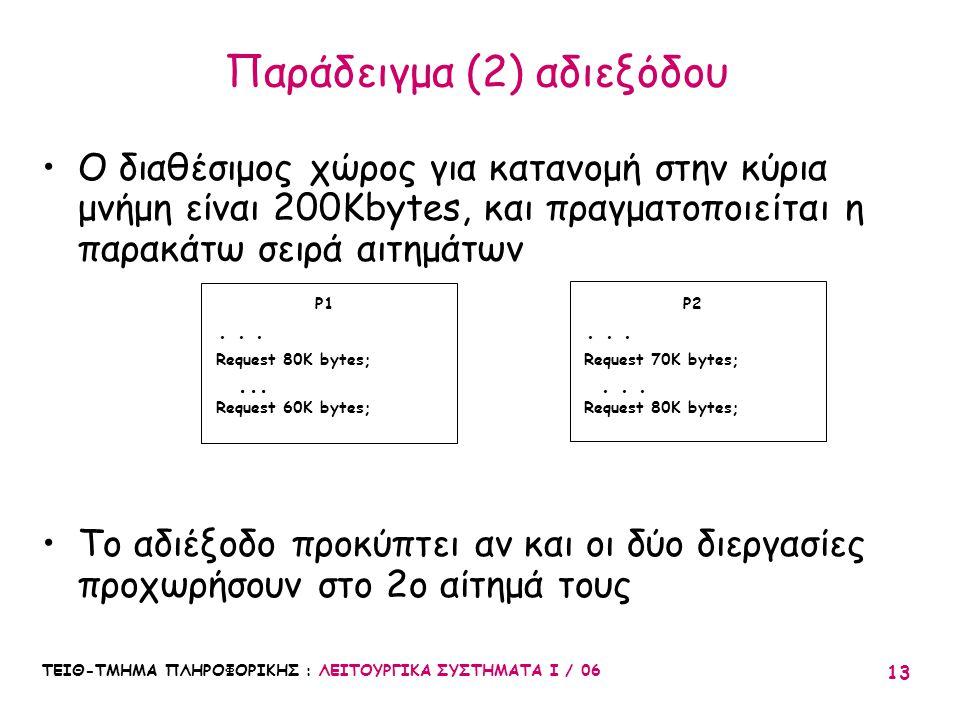 Παράδειγμα (2) αδιεξόδου