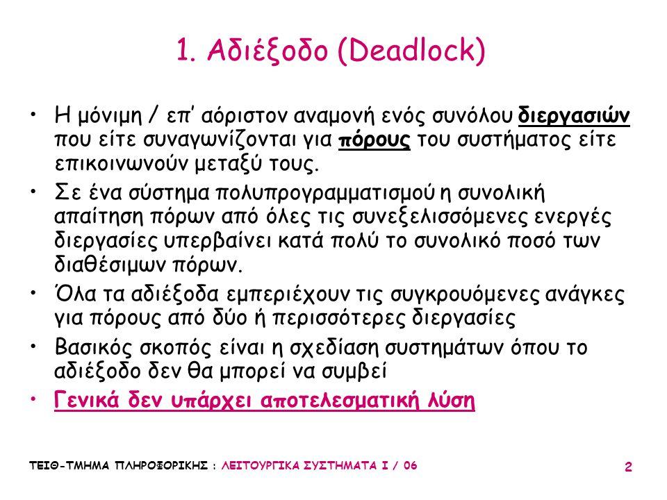 1. Αδιέξοδο (Deadlock)