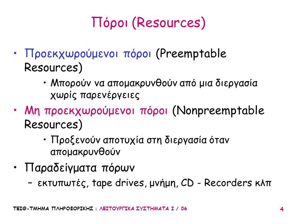 Πόροι (Resources) Προεκχωρούμενοι πόροι (Preemptable Resources)