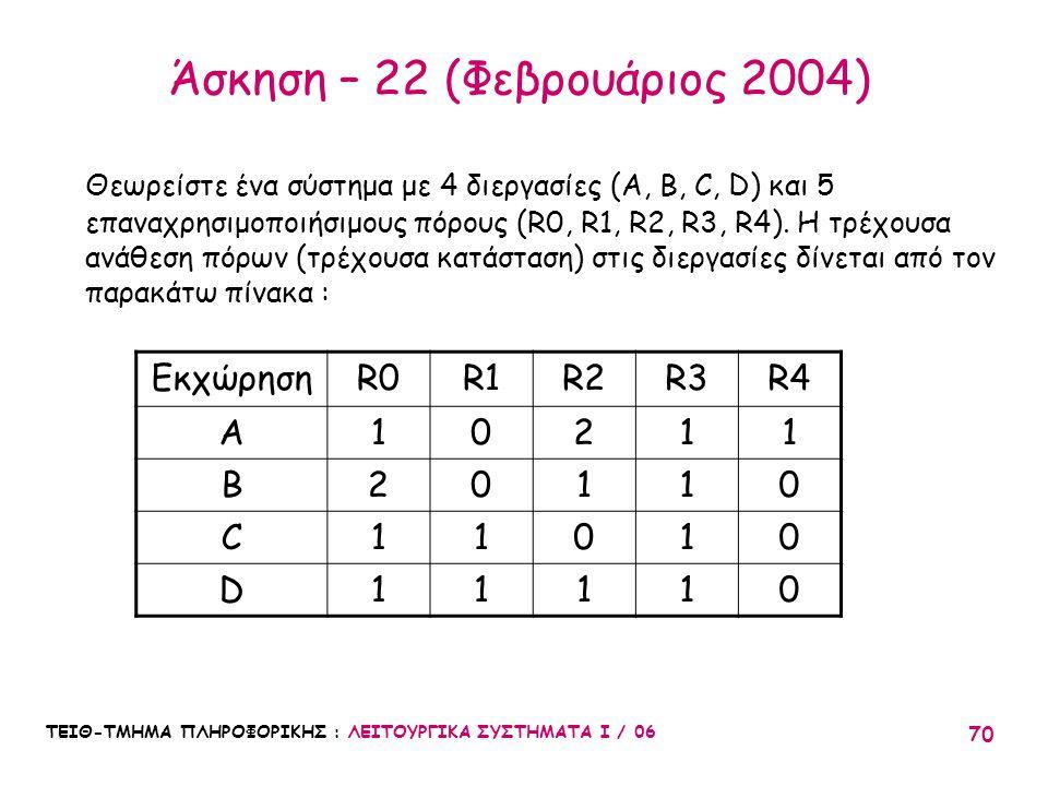 Άσκηση – 22 (Φεβρουάριος 2004)