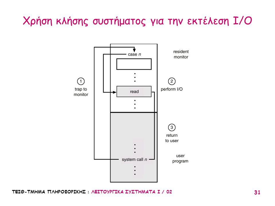 Χρήση κλήσης συστήματος για την εκτέλεση I/O
