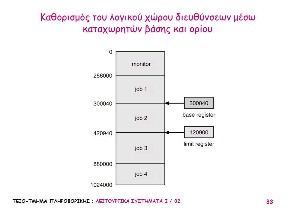 Καθορισμός του λογικού χώρου διευθύνσεων μέσω καταχωρητών βάσης και ορίου