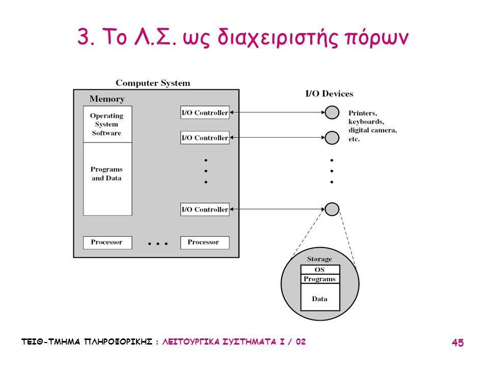 3. Το Λ.Σ. ως διαχειριστής πόρων