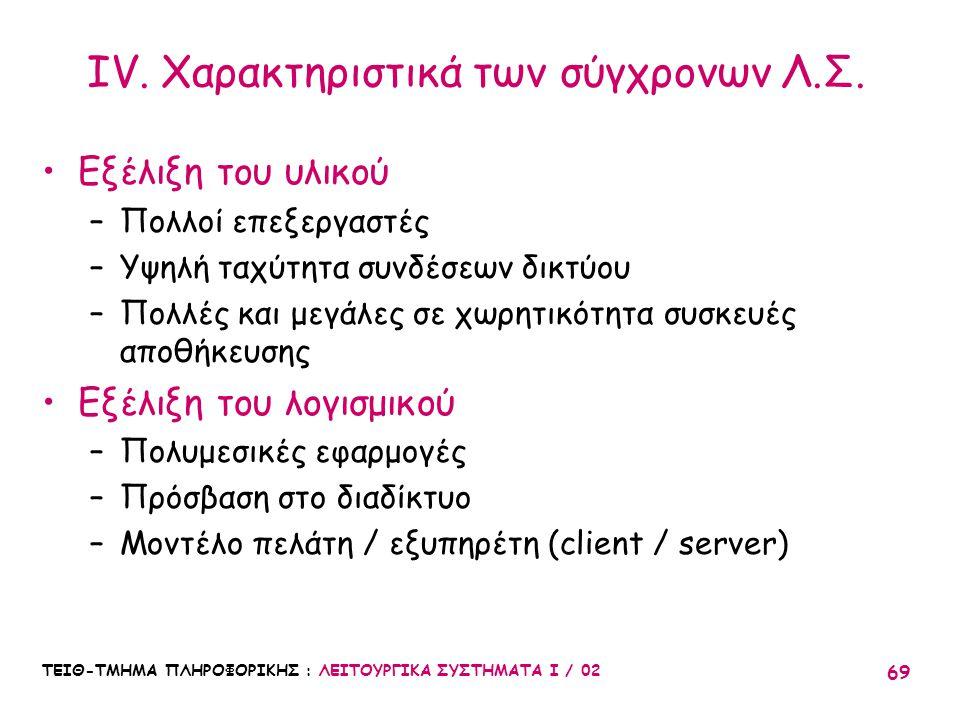 IV. Χαρακτηριστικά των σύγχρονων Λ.Σ.