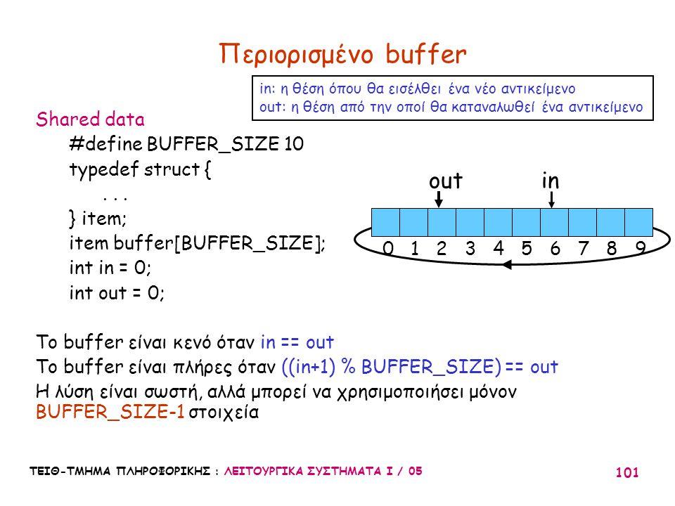 Περιορισμένο buffer out in Shared data #define BUFFER_SIZE 10