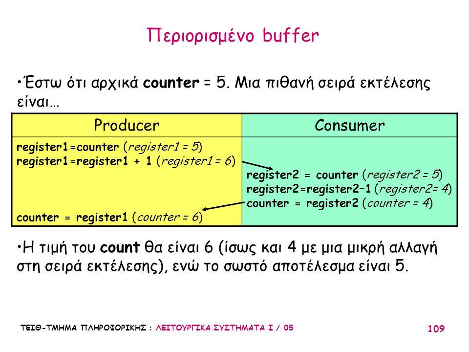 Περιορισμένο buffer Έστω ότι αρχικά counter = 5. Μια πιθανή σειρά εκτέλεσης είναι…