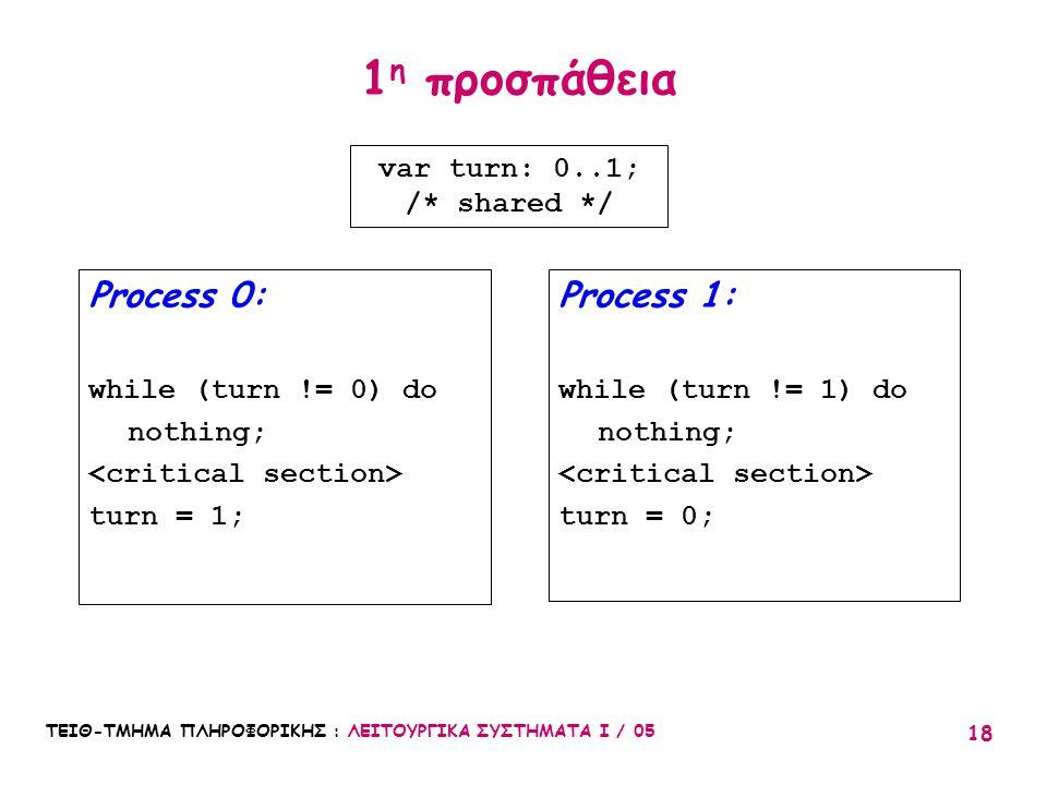 1η προσπάθεια Process 0: Process 1: var turn: 0..1; /* shared */