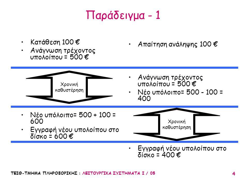Παράδειγμα - 1 Κατάθεση 100 € Απαίτηση ανάληψης 100 €
