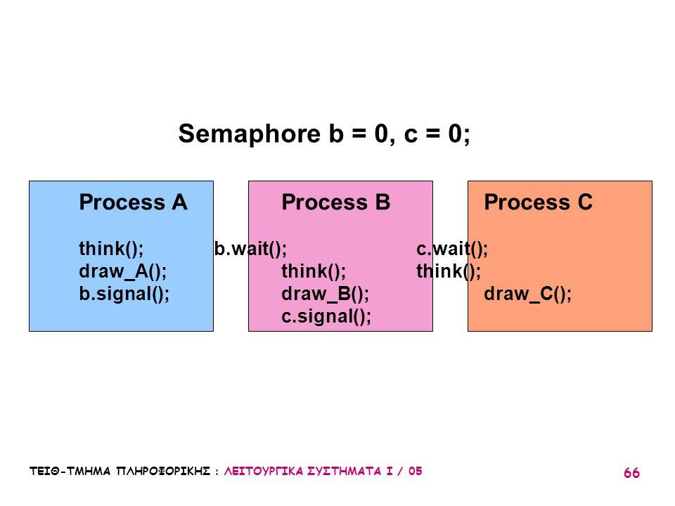 Semaphore b = 0, c = 0; Process A Process B Process C