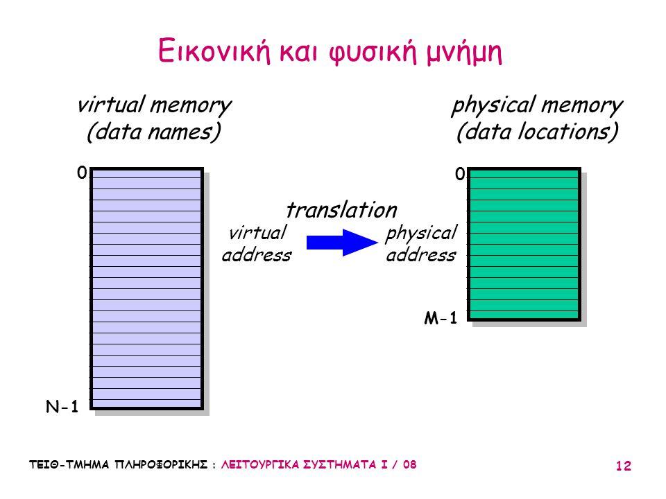 Εικονική και φυσική μνήμη