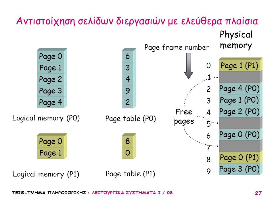 Αντιστοίχηση σελίδων διεργασιών με ελεύθερα πλαίσια