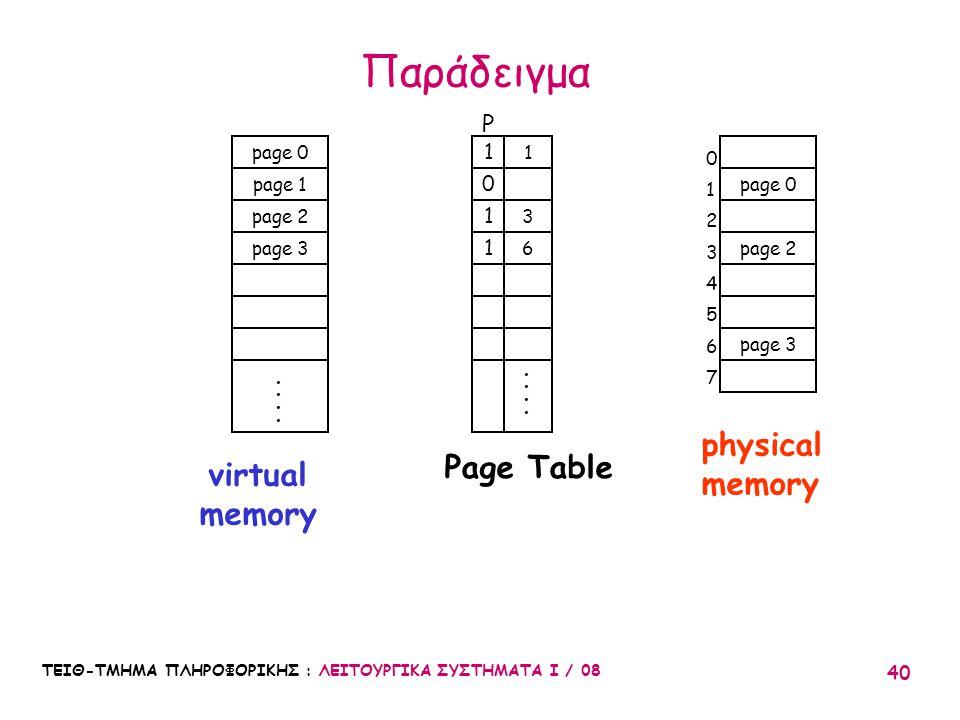 Παράδειγμα physical memory Page Table virtual memory P 1 1 1 . .