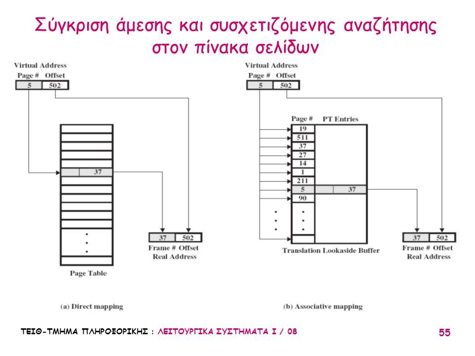Σύγκριση άμεσης και συσχετιζόμενης αναζήτησης στον πίνακα σελίδων
