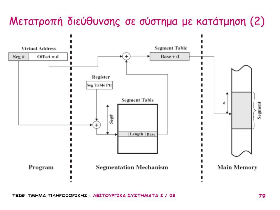 Μετατροπή διεύθυνσης σε σύστημα με κατάτμηση (2)