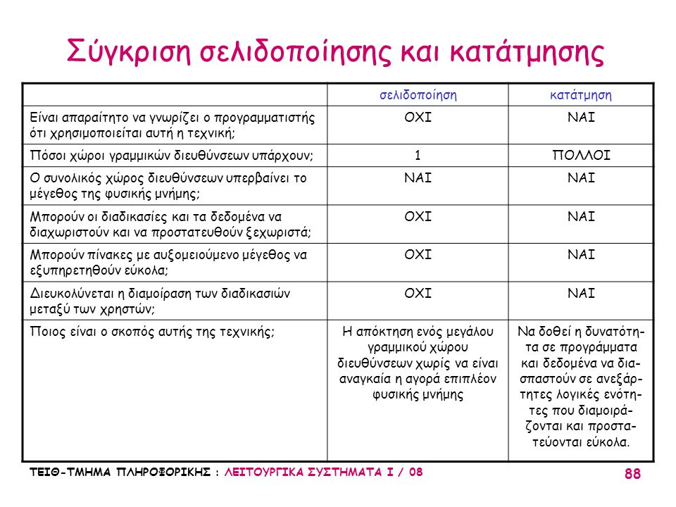 Σύγκριση σελιδοποίησης και κατάτμησης