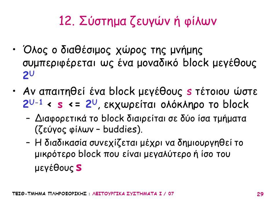 12. Σύστημα ζευγών ή φίλων Όλος ο διαθέσιμος χώρος της μνήμης συμπεριφέρεται ως ένα μοναδικό block μεγέθους 2U.