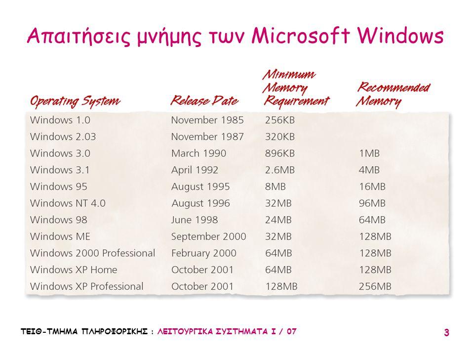 Απαιτήσεις μνήμης των Microsoft Windows