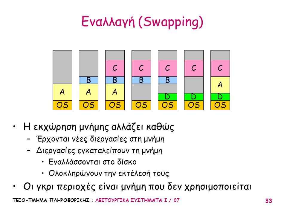 Εναλλαγή (Swapping) Η εκχώρηση μνήμης αλλάζει καθώς