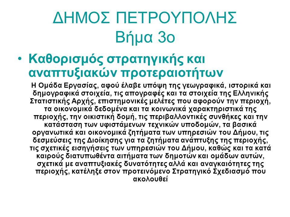 ΔΗΜΟΣ ΠΕΤΡΟΥΠΟΛΗΣ Βήμα 3ο