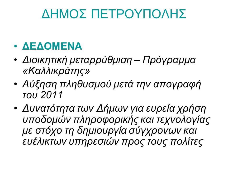 ΔΗΜΟΣ ΠΕΤΡΟΥΠΟΛΗΣ ΔΕΔΟΜΕΝΑ
