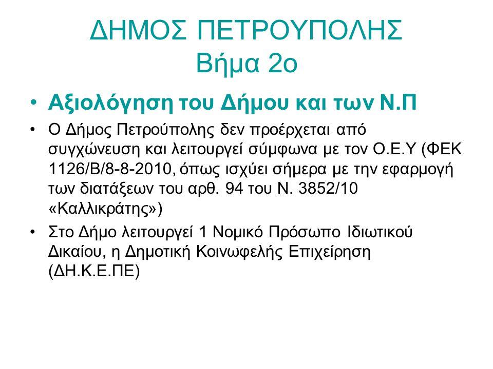 ΔΗΜΟΣ ΠΕΤΡΟΥΠΟΛΗΣ Βήμα 2ο