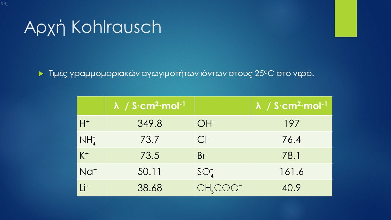 Αρχή Kohlrausch λ / S∙cm2∙mol-1 Η+ 349.8 OH- 197 73.7 Cl- 76.4 K+ 73.5