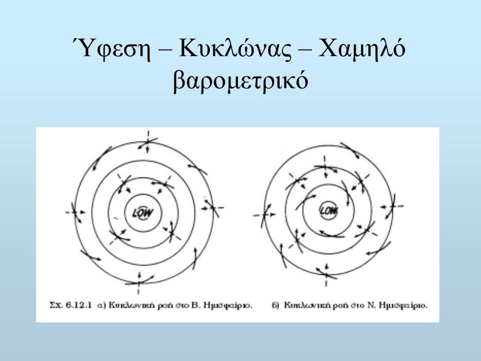 Ύφεση – Κυκλώνας – Χαμηλό βαρομετρικό