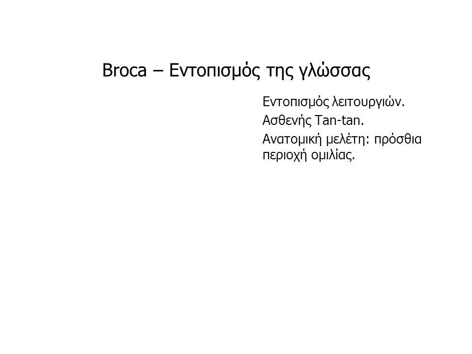 Broca – Εντοπισμός της γλώσσας