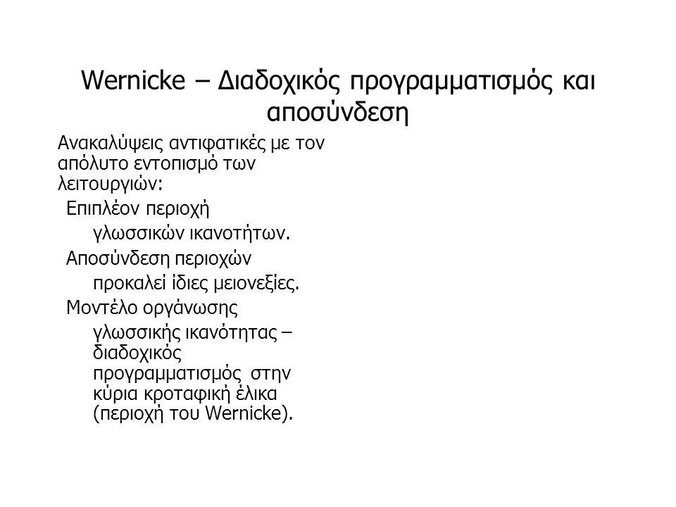 Wernicke – Διαδοχικός προγραμματισμός και αποσύνδεση