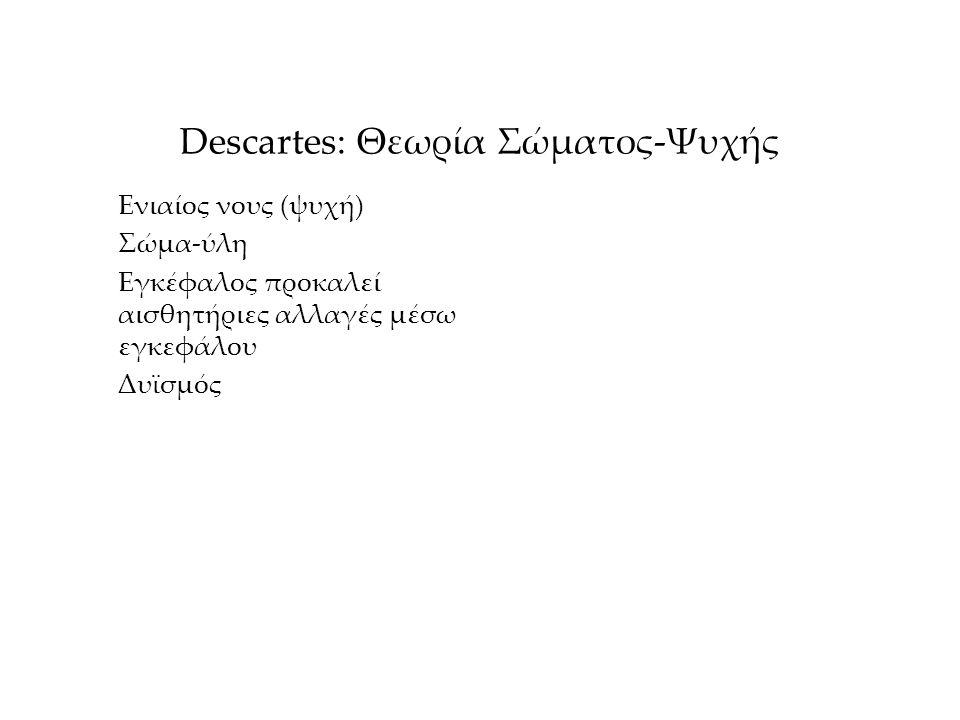Descartes: Θεωρία Σώματος-Ψυχής