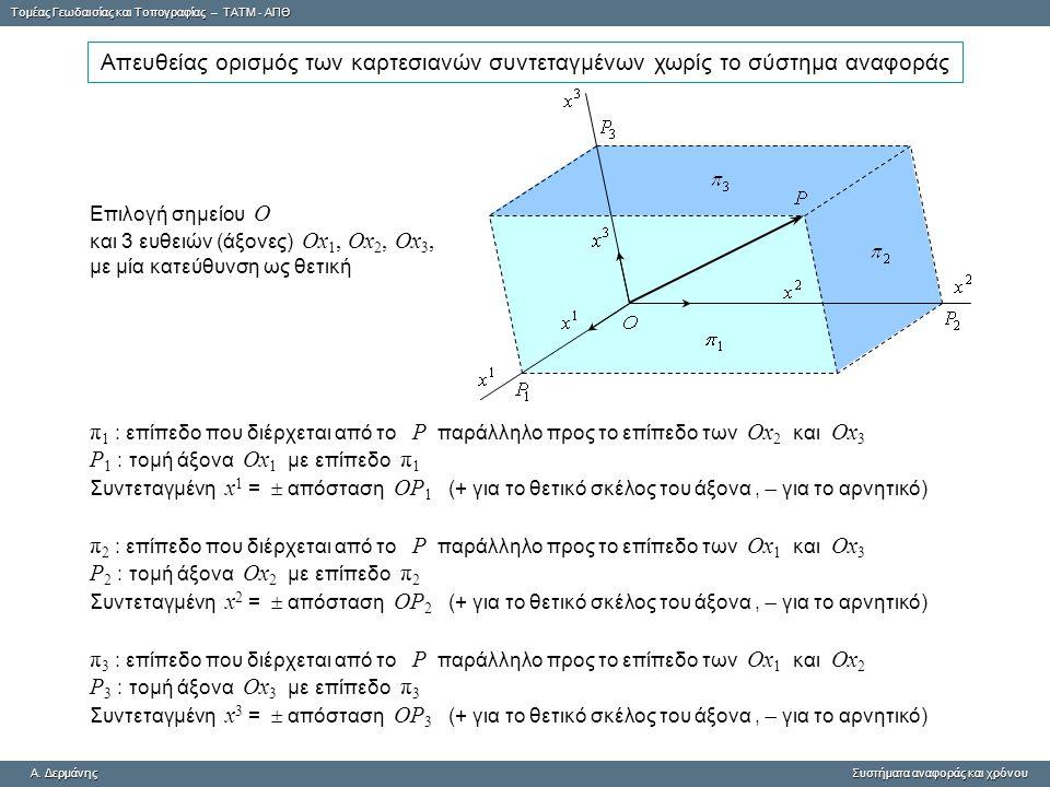 P1 : τομή άξονα Ox1 με επίπεδο π1