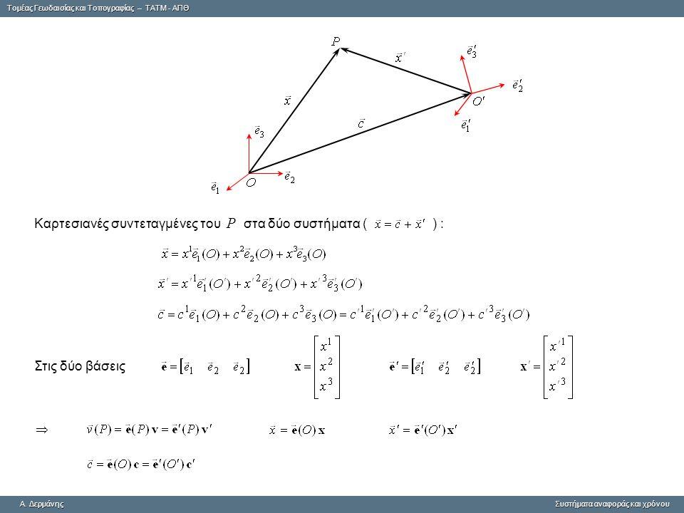 Καρτεσιανές συντεταγμένες του P στα δύο συστήματα ( ) :
