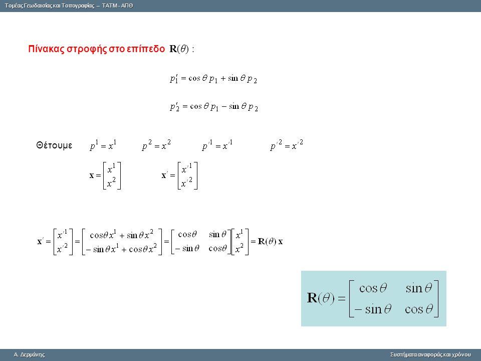 Πίνακας στροφής στο επίπεδο R(θ) :
