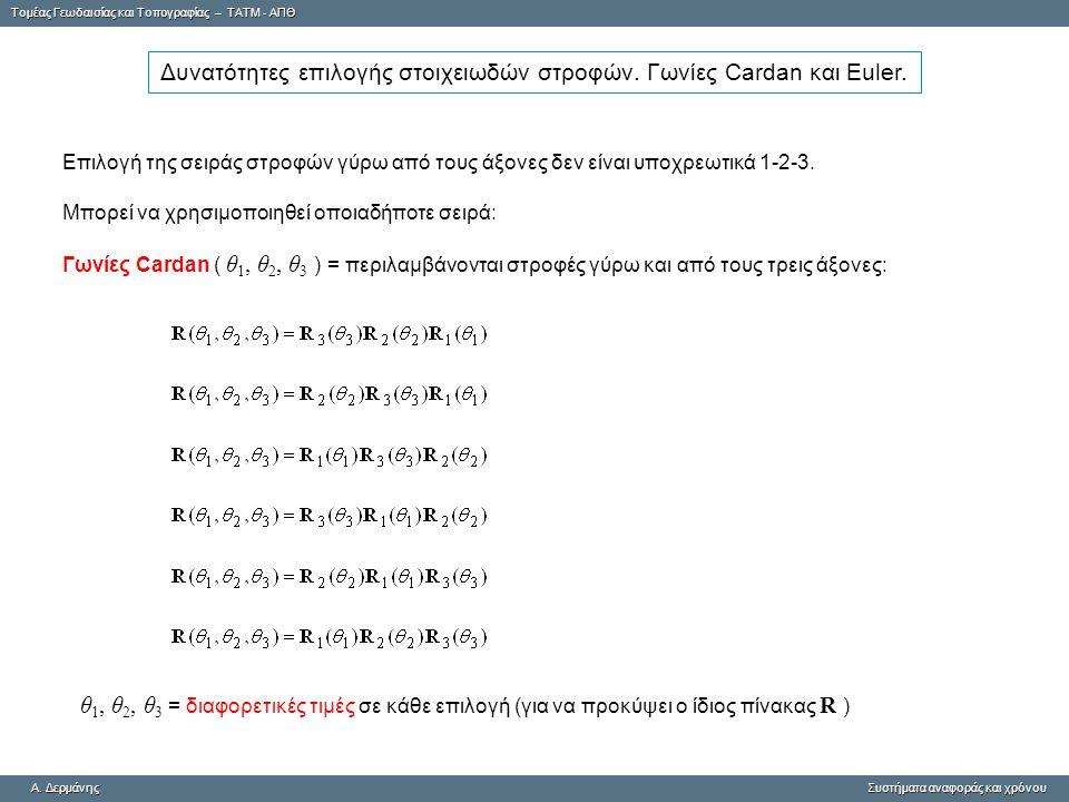 Δυνατότητες επιλογής στοιχειωδών στροφών. Γωνίες Cardan και Euler.