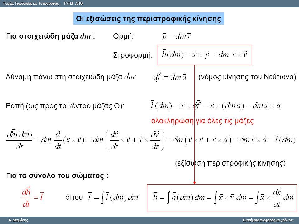 Οι εξισώσεις της περιστροφικής κίνησης