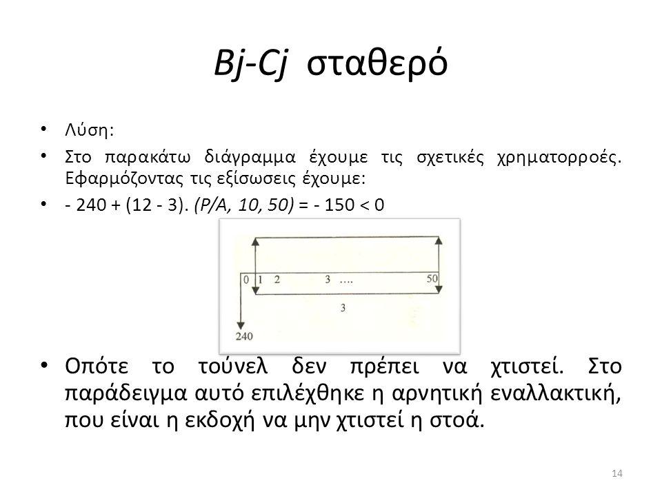 Bj-Cj σταθερό Λύση: Στο παρακάτω διάγραμμα έχουμε τις σχετικές χρηματορροές. Εφαρμόζοντας τις εξίσωσεις έχουμε: