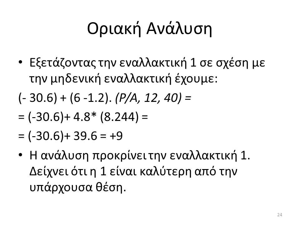 Οριακή Ανάλυση Εξετάζοντας την εναλλακτική 1 σε σχέση με την μηδενική εναλλακτική έχουμε: (- 30.6) + (6 -1.2). (Ρ/Α, 12, 40) =