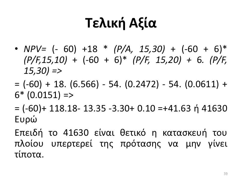 Τελική Αξία ΝΡV= (- 60) +18 * (Ρ/Α, 15,30) + (-60 + 6)* (Ρ/F,15,10) + (-60 + 6)* (Ρ/F, 15,20) + 6. (Ρ/F, 15,30) =>