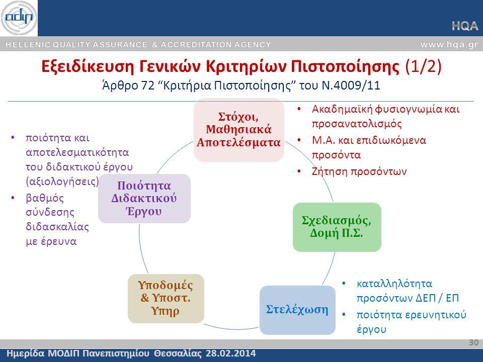 Στόχοι, Μαθησιακά Αποτελέσματα Ποιότητα Διδακτικού Έργου