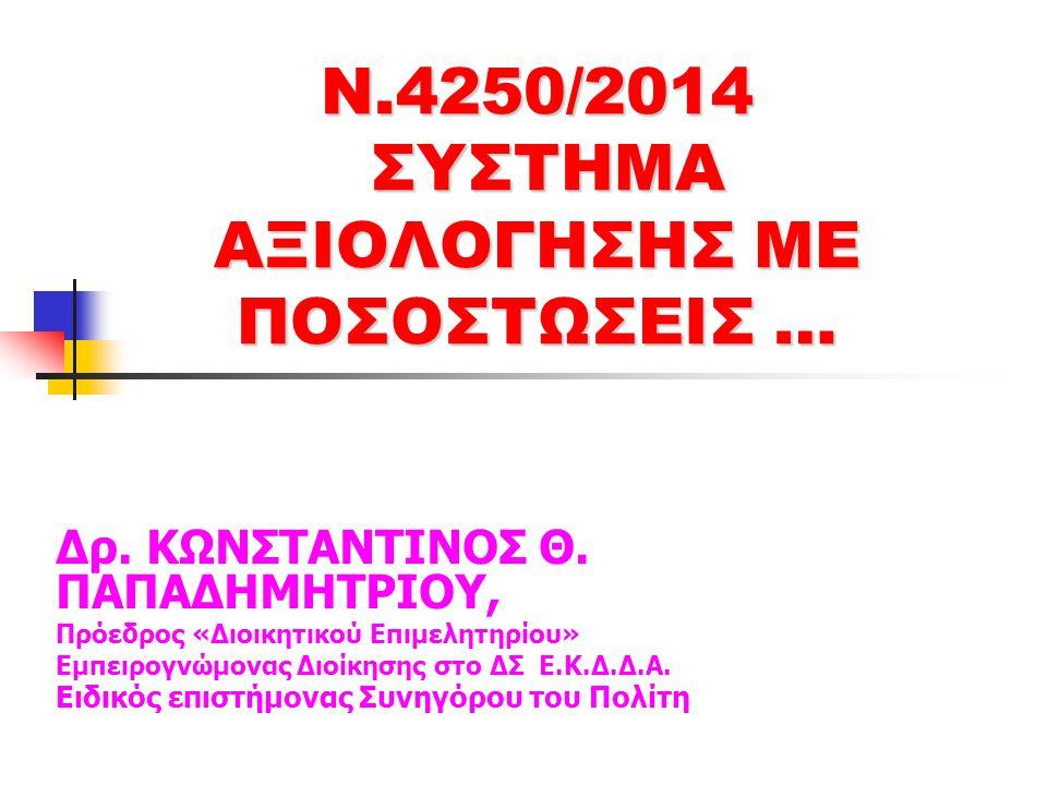Ν.4250/2014 ΣΥΣΤΗΜΑ ΑΞΙΟΛΟΓΗΣΗΣ ΜΕ ΠΟΣΟΣΤΩΣΕΙΣ …