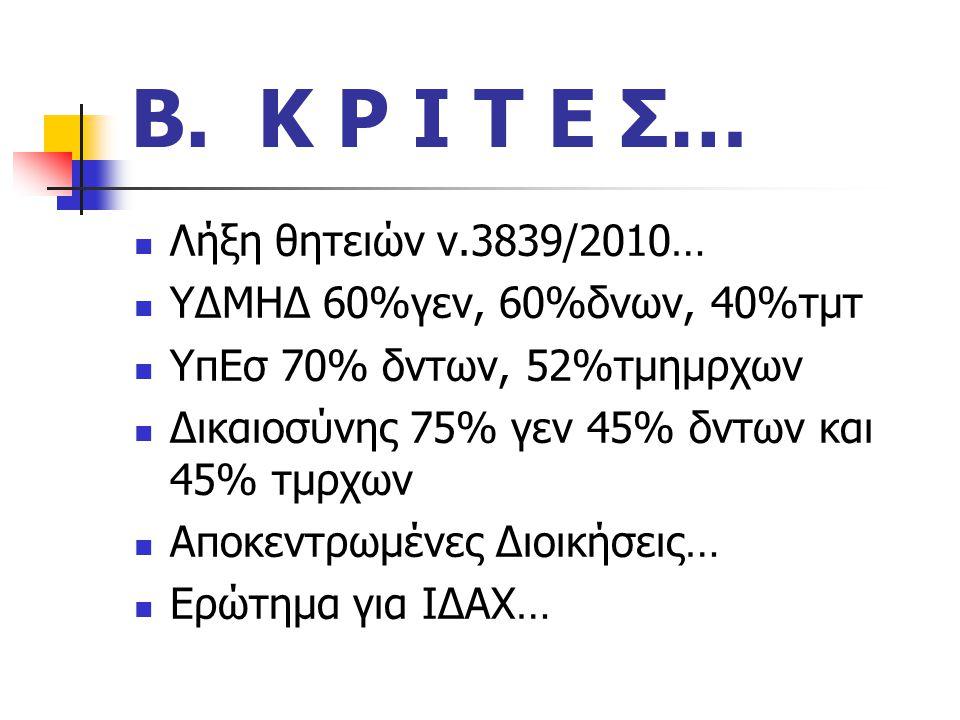 Β. Κ Ρ Ι Τ Ε Σ… Λήξη θητειών ν.3839/2010…