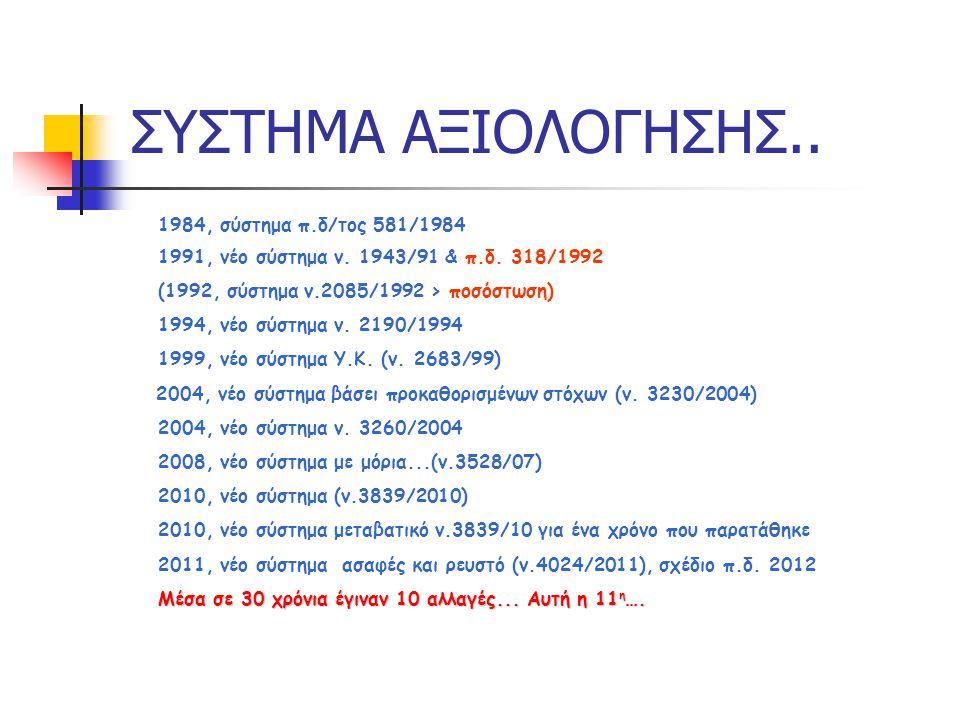 ΣΥΣΤΗΜΑ ΑΞΙΟΛΟΓΗΣΗΣ.. 1984, σύστημα π.δ/τος 581/1984