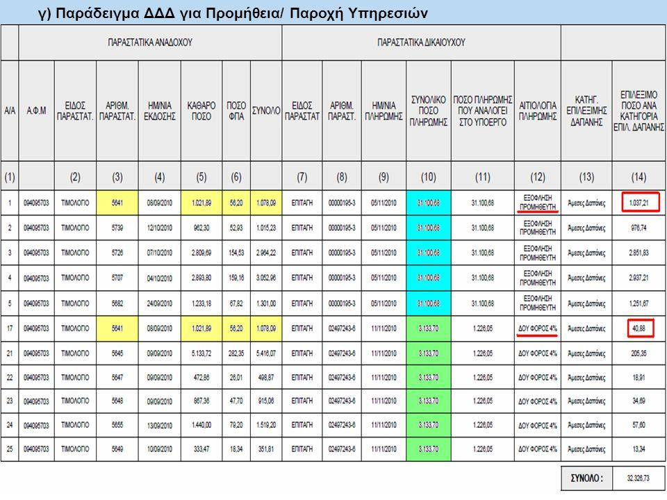γ) Παράδειγμα ΔΔΔ για Προμήθεια/ Παροχή Υπηρεσιών